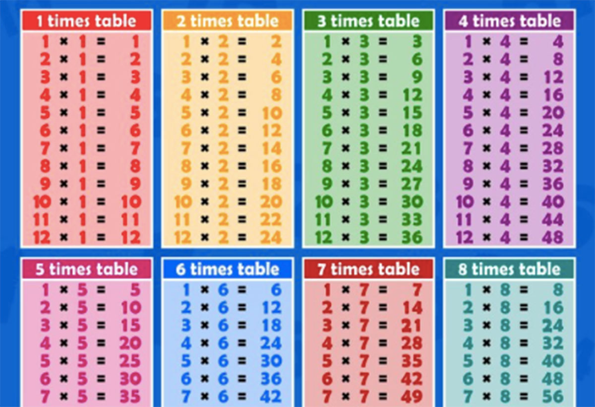 The Great Summer Times Tables Maths Challenge Cornelius